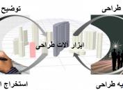 مقاله علم طراحی شهروندی