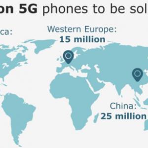 فناوری 5G در سال 2021